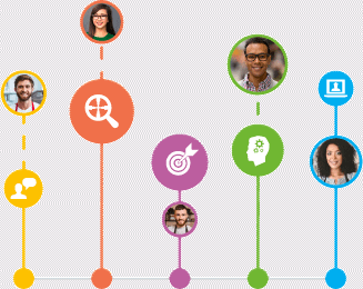 High volume hiring with personalised pre-hire assessments