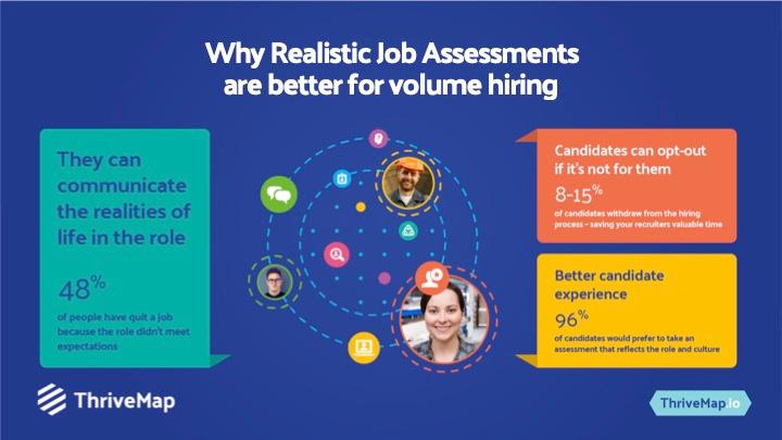 Realistic Job Assessment